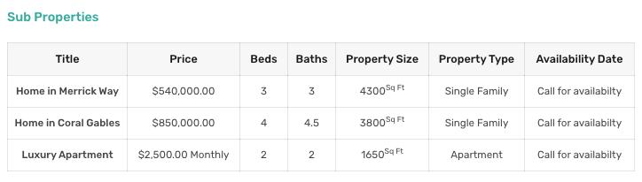 Layout de tabela moderna de propriedades filho